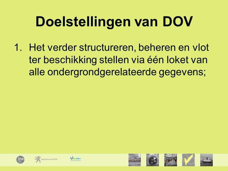 Doelstellingen van DOV 1.Het verder structureren, beheren en vlot ter beschikking stellen via één loket van alle ondergrondgerelateerde gegevens;