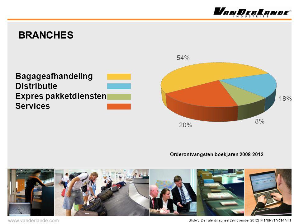 Slide 3, De Talentmagneet 29 november 2012 | Marije van der Vlis Orderontvangsten boekjaren 2008-2012 Bagageafhandeling Distributie Expres pakketdiensten Services BRANCHES