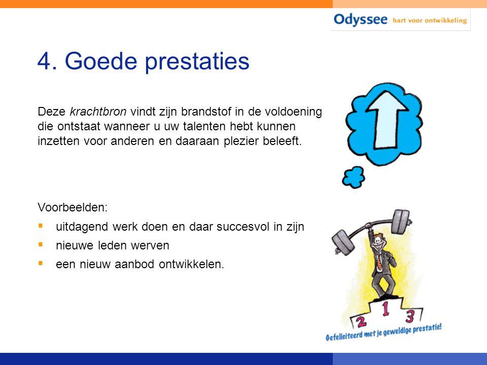 4. Goede prestaties Voorbeelden:  uitdagend werk doen en daar succesvol in zijn  nieuwe leden werven  een nieuw aanbod ontwikkelen. Deze krachtbron