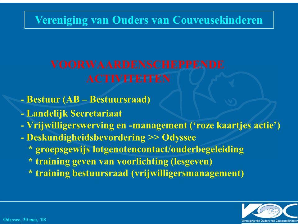 VOORWAARDENSCHEPPENDE ACTIVITEITEN - Bestuur (AB – Bestuursraad) - Landelijk Secretariaat - Vrijwilligerswerving en -management ('roze kaartjes actie'