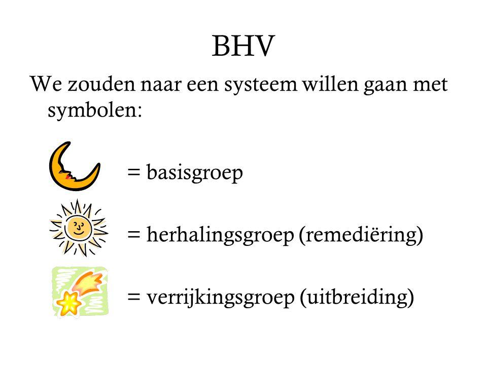 BHV We zouden naar een systeem willen gaan met symbolen: = basisgroep = herhalingsgroep (remediëring) = verrijkingsgroep (uitbreiding)