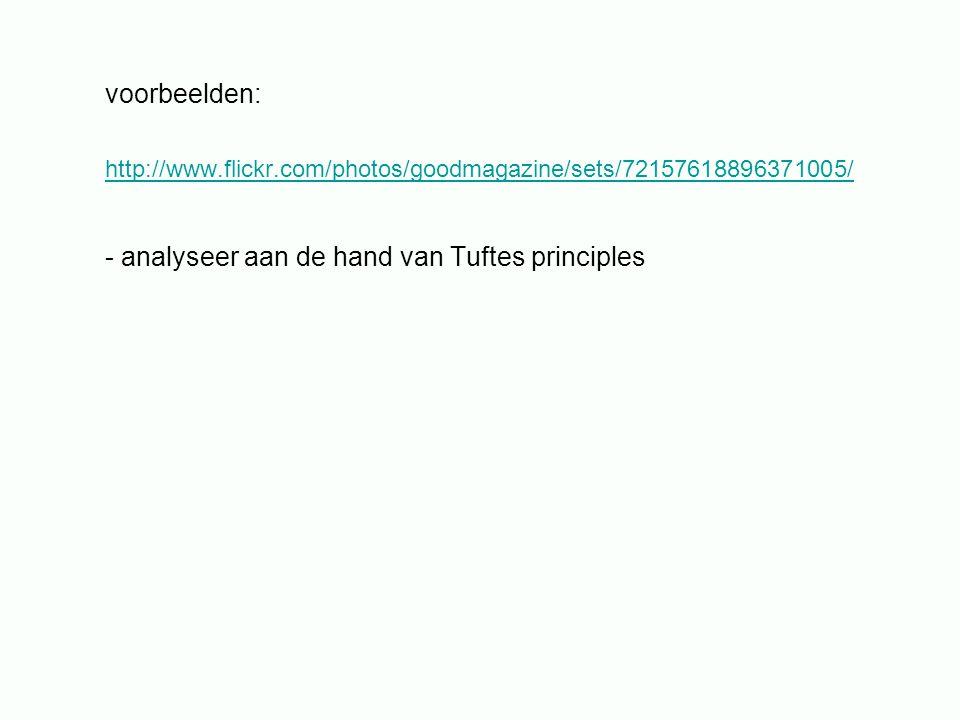 voorbeelden: http://www.flickr.com/photos/goodmagazine/sets/72157618896371005/ - analyseer aan de hand van Tuftes principles
