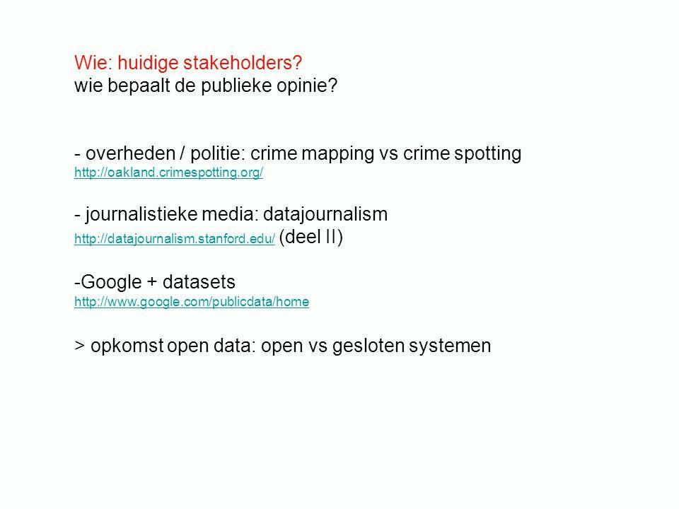 Wie: huidige stakeholders. wie bepaalt de publieke opinie.