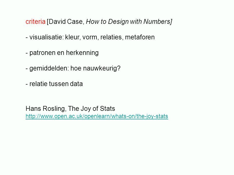 criteria [David Case, How to Design with Numbers] - visualisatie: kleur, vorm, relaties, metaforen - patronen en herkenning - gemiddelden: hoe nauwkeurig.