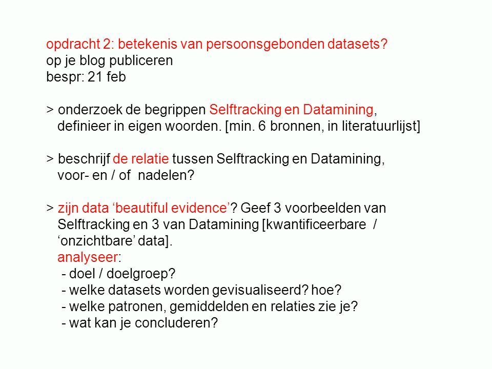 opdracht 2: betekenis van persoonsgebonden datasets.