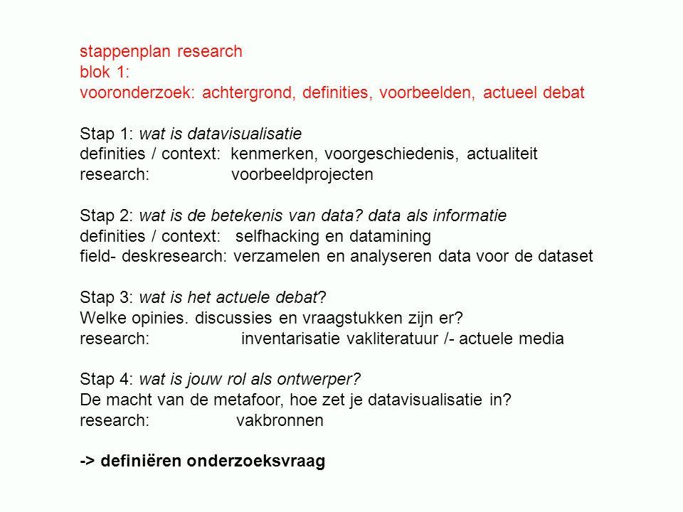 stappenplan research blok 1: vooronderzoek: achtergrond, definities, voorbeelden, actueel debat Stap 1: wat is datavisualisatie definities / context: kenmerken, voorgeschiedenis, actualiteit research: voorbeeldprojecten Stap 2: wat is de betekenis van data.