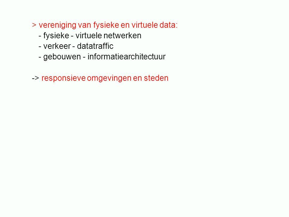 > vereniging van fysieke en virtuele data: - fysieke - virtuele netwerken - verkeer - datatraffic - gebouwen - informatiearchitectuur -> responsieve o