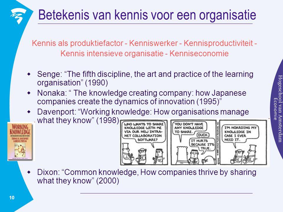 10 Betekenis van kennis voor een organisatie Kennis als produktiefactor - Kenniswerker - Kennisproductiviteit - Kennis intensieve organisatie - Kennis