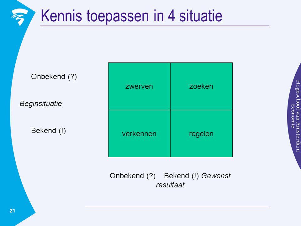21 Kennis toepassen in 4 situatie zwerven verkennenregelen zoeken Onbekend (?) Beginsituatie Bekend (!) Onbekend (?) Bekend (!) Gewenst resultaat