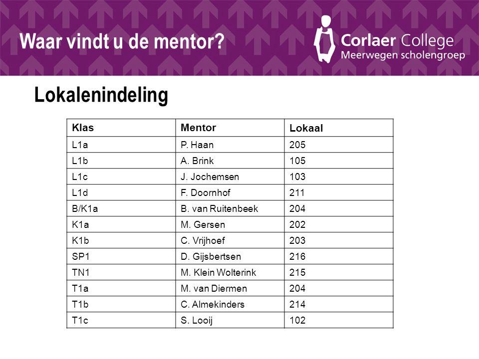 Lokalenindeling Waar vindt u de mentor. KlasMentorLokaal L1aP.