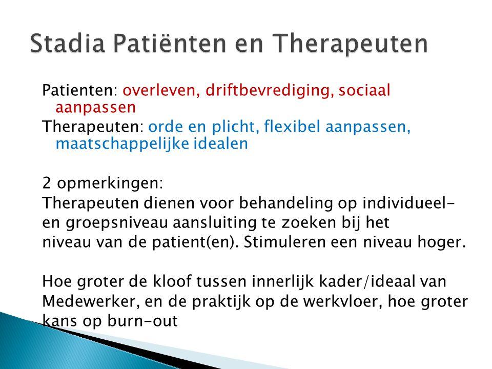 Patienten: overleven, driftbevrediging, sociaal aanpassen Therapeuten: orde en plicht, flexibel aanpassen, maatschappelijke idealen 2 opmerkingen: The