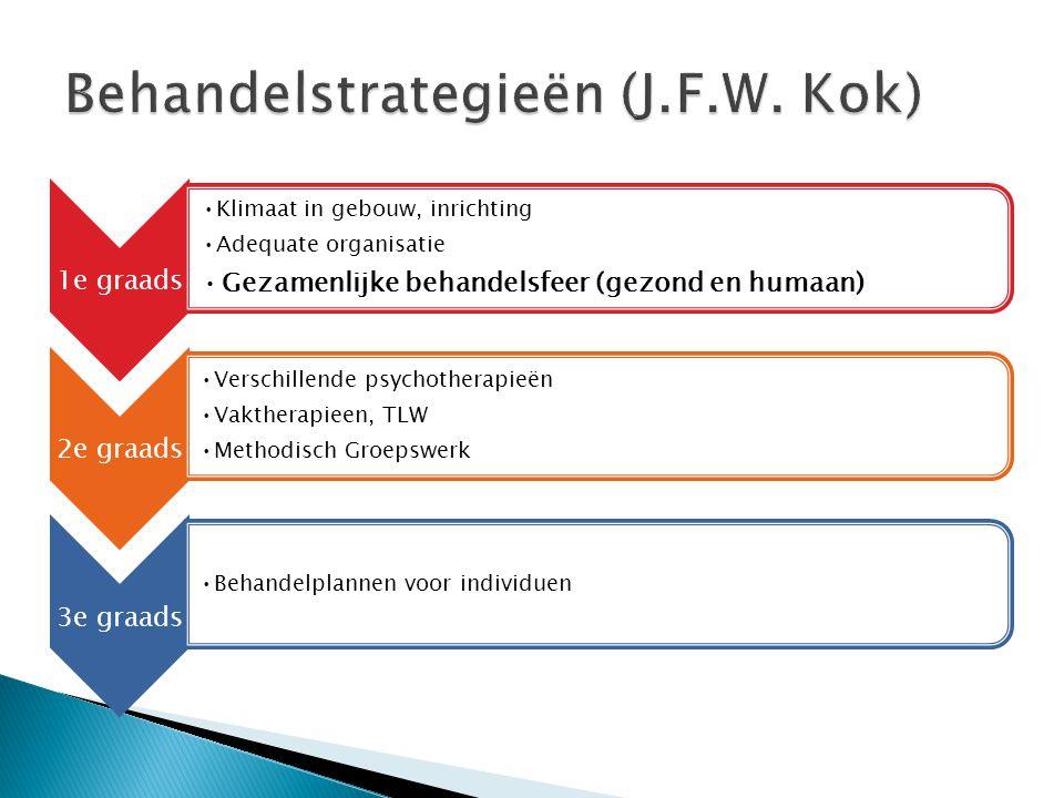 Bevorderend: fases in behandeling, behoeftes en stoornissen patiënten vragen om beweeglijkheid.