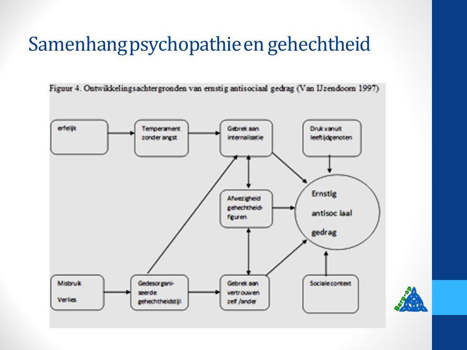 Psychopathie en trauma Weinig onderzoek gevonden Delinquente adolescenten ♂, 78% trauma's, 54% emotionele verwaarlozing en 40% seksueel misbruik.