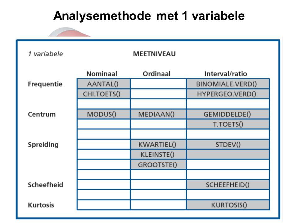 Analysemethode met 2 variabelen