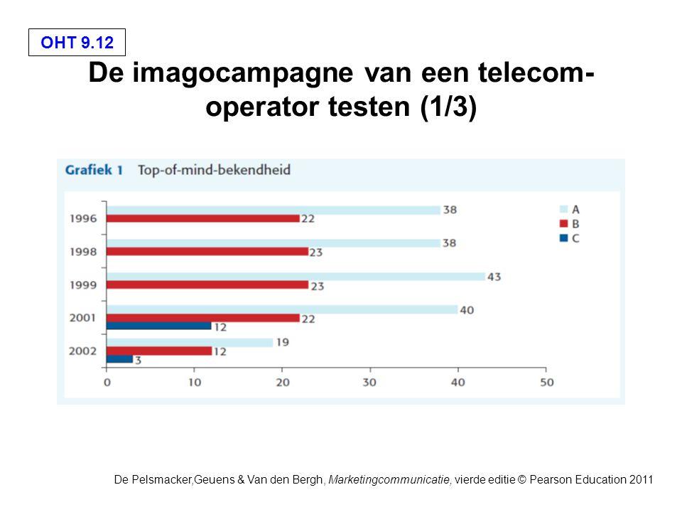 OHT 9.12 De Pelsmacker,Geuens & Van den Bergh, Marketingcommunicatie, vierde editie © Pearson Education 2011 De imagocampagne van een telecom- operato