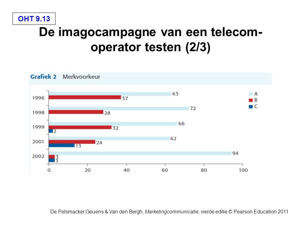 OHT 9.13 De Pelsmacker,Geuens & Van den Bergh, Marketingcommunicatie, vierde editie © Pearson Education 2011 De imagocampagne van een telecom- operator testen (2/3)