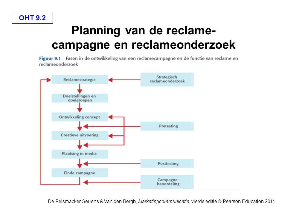 OHT 9.3 De Pelsmacker,Geuens & Van den Bergh, Marketingcommunicatie, vierde editie © Pearson Education 2011 De communicatie-audit