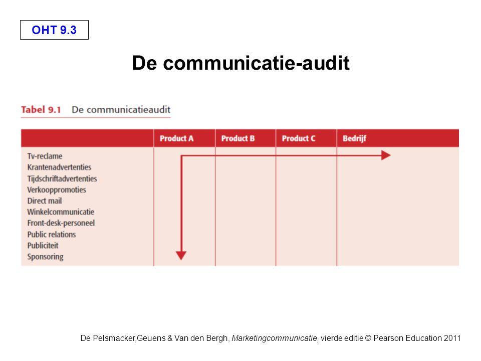 OHT 9.4 De Pelsmacker,Geuens & Van den Bergh, Marketingcommunicatie, vierde editie © Pearson Education 2011 Doelstellingen van pretesting
