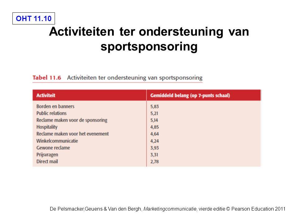 OHT 11.10 De Pelsmacker,Geuens & Van den Bergh, Marketingcommunicatie, vierde editie © Pearson Education 2011 Activiteiten ter ondersteuning van sport