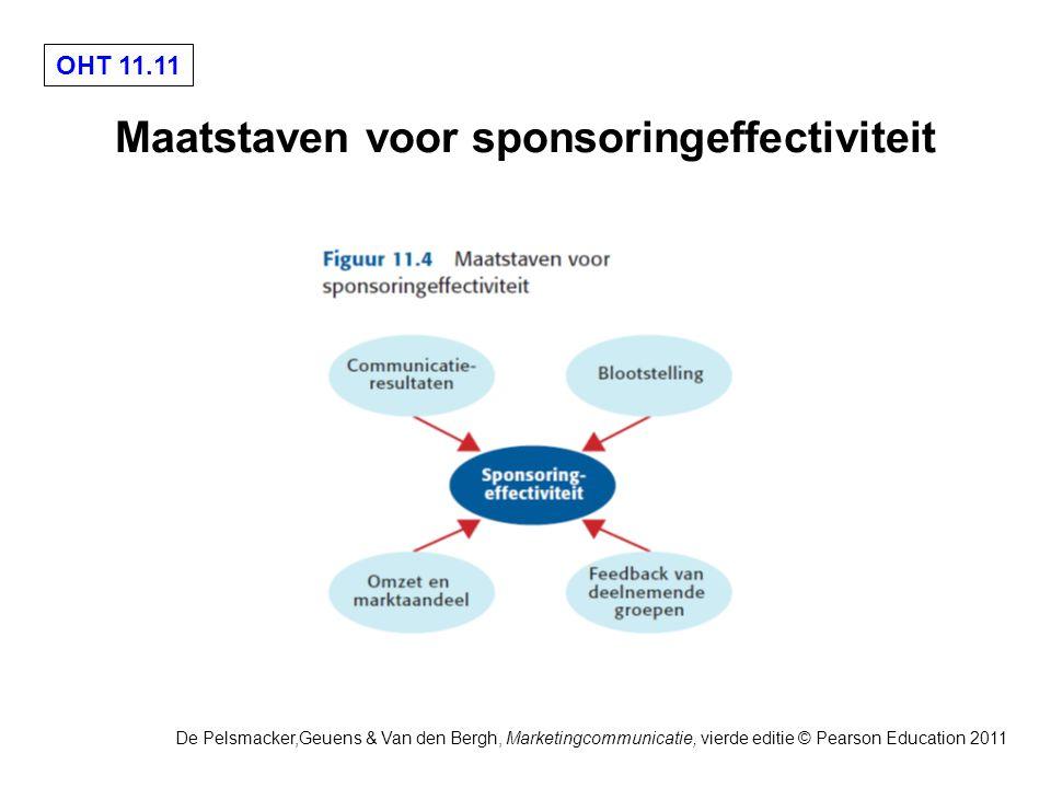 OHT 11.11 De Pelsmacker,Geuens & Van den Bergh, Marketingcommunicatie, vierde editie © Pearson Education 2011 Maatstaven voor sponsoringeffectiviteit