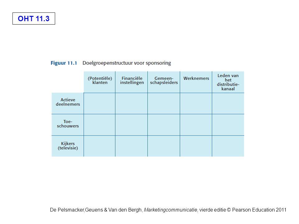 OHT 11.4 De Pelsmacker,Geuens & Van den Bergh, Marketingcommunicatie, vierde editie © Pearson Education 2011