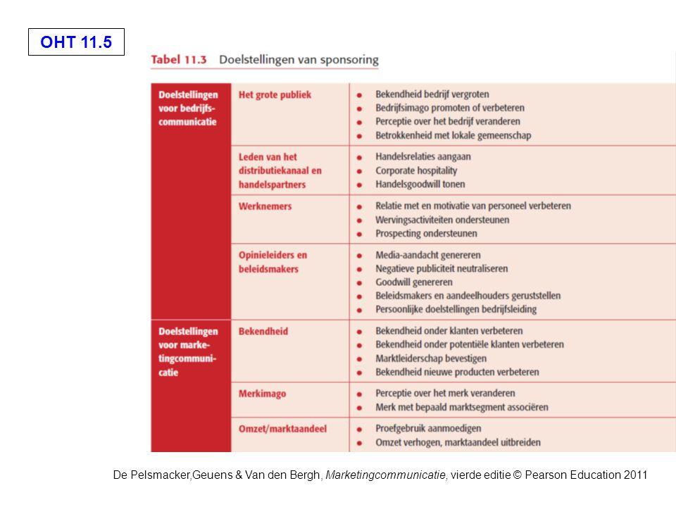 OHT 11.6 De Pelsmacker,Geuens & Van den Bergh, Marketingcommunicatie, vierde editie © Pearson Education 2011