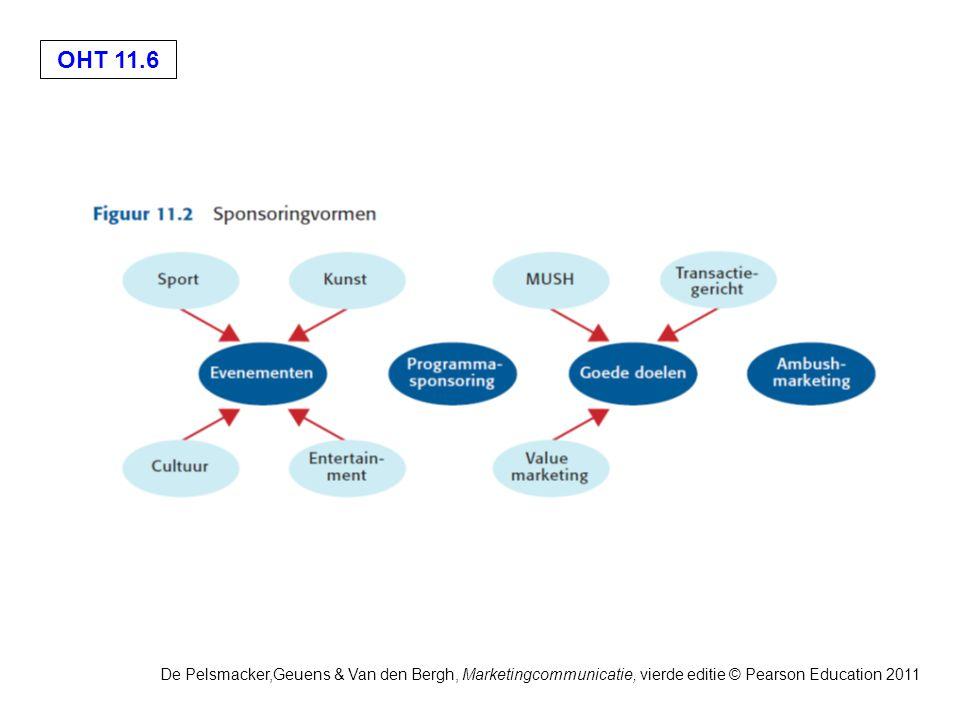 OHT 11.7 De Pelsmacker,Geuens & Van den Bergh, Marketingcommunicatie, vierde editie © Pearson Education 2011