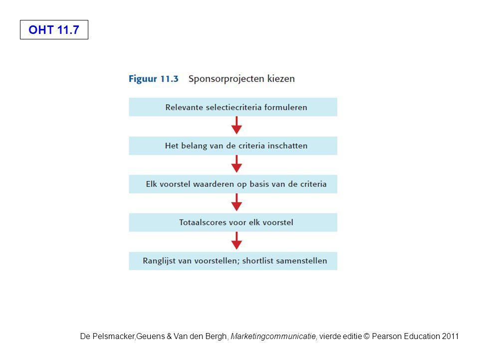 OHT 11.8 De Pelsmacker,Geuens & Van den Bergh, Marketingcommunicatie, vierde editie © Pearson Education 2011