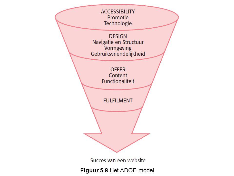 Figuur 5.8 Het ADOF-model