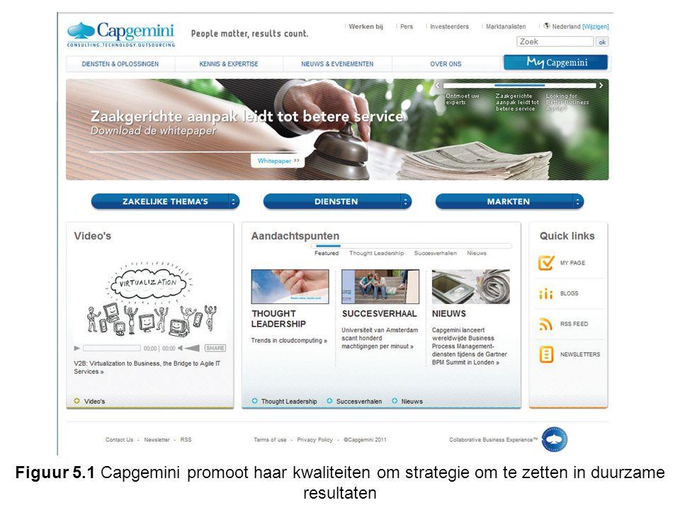 Figuur 5.1 Capgemini promoot haar kwaliteiten om strategie om te zetten in duurzame resultaten