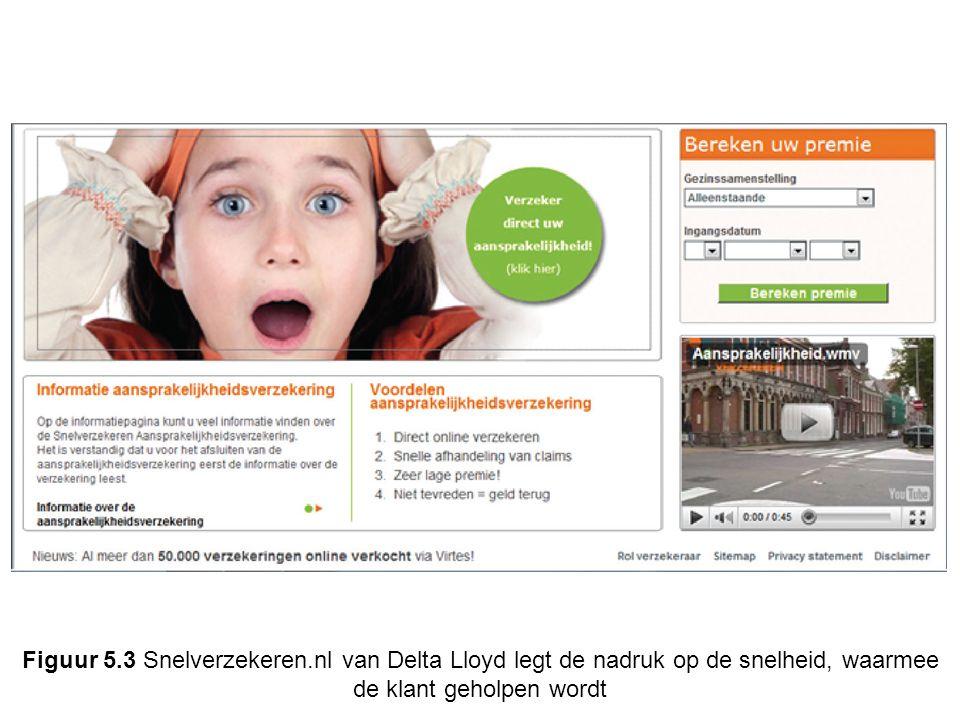 Figuur 5.3 Snelverzekeren.nl van Delta Lloyd legt de nadruk op de snelheid, waarmee de klant geholpen wordt