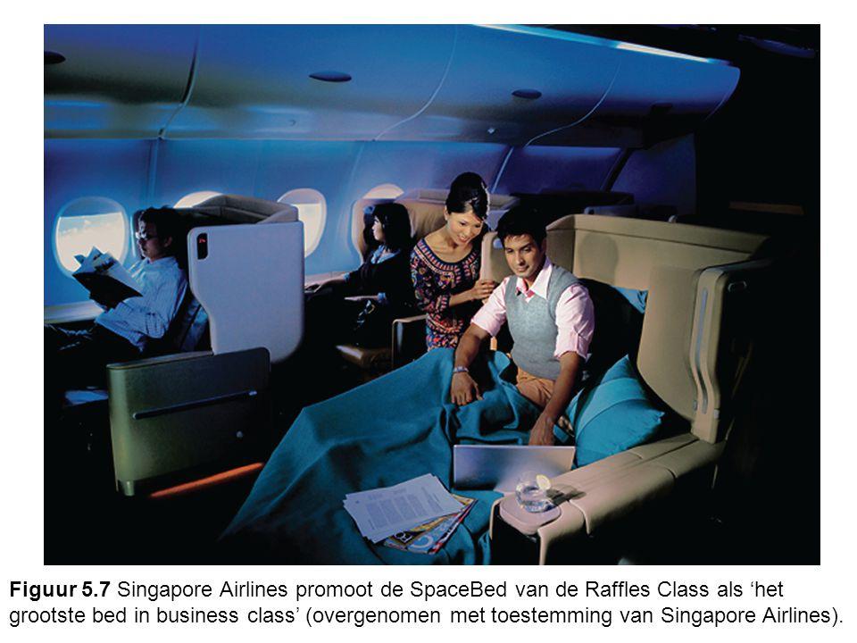 Figuur 5.7 Singapore Airlines promoot de SpaceBed van de Raffles Class als 'het grootste bed in business class' (overgenomen met toestemming van Singapore Airlines).