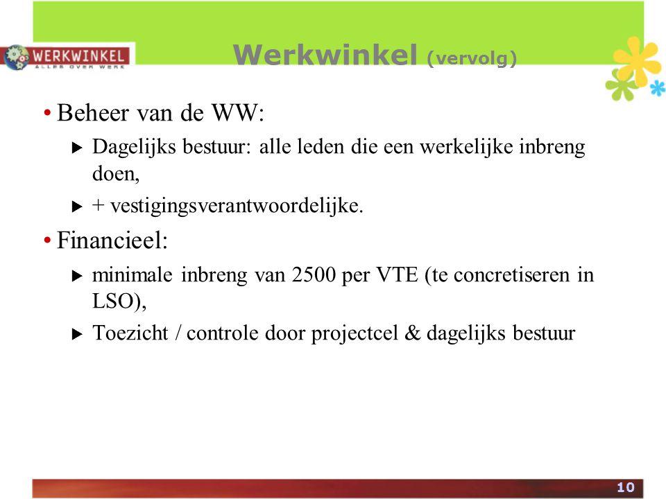 10 Werkwinkel (vervolg) Beheer van de WW:  Dagelijks bestuur: alle leden die een werkelijke inbreng doen,  + vestigingsverantwoordelijke.