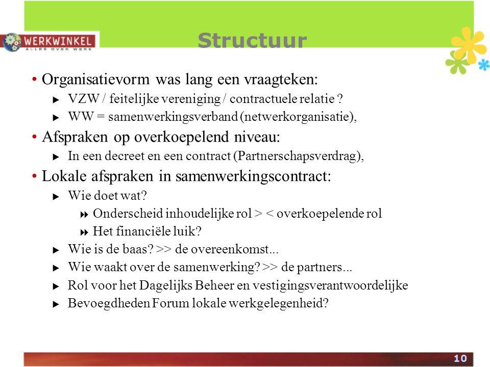 10 Structuur Organisatievorm was lang een vraagteken:  VZW / feitelijke vereniging / contractuele relatie .