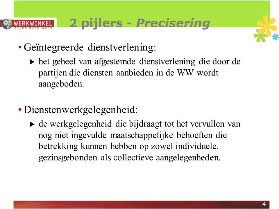 4 2 pijlers - Precisering Geïntegreerde dienstverlening:  het geheel van afgestemde dienstverlening die door de partijen die diensten aanbieden in de WW wordt aangeboden.