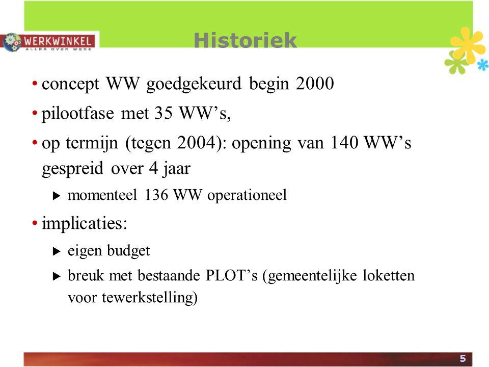 5 Historiek concept WW goedgekeurd begin 2000 pilootfase met 35 WW's, op termijn (tegen 2004): opening van 140 WW's gespreid over 4 jaar  momenteel 136 WW operationeel implicaties:  eigen budget  breuk met bestaande PLOT's (gemeentelijke loketten voor tewerkstelling)