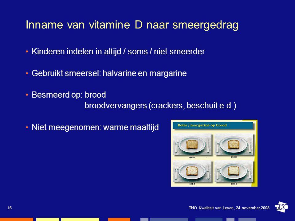 TNO Kwaliteit van Leven, 24 november 200816 Inname van vitamine D naar smeergedrag Kinderen indelen in altijd / soms / niet smeerder Gebruikt smeersel