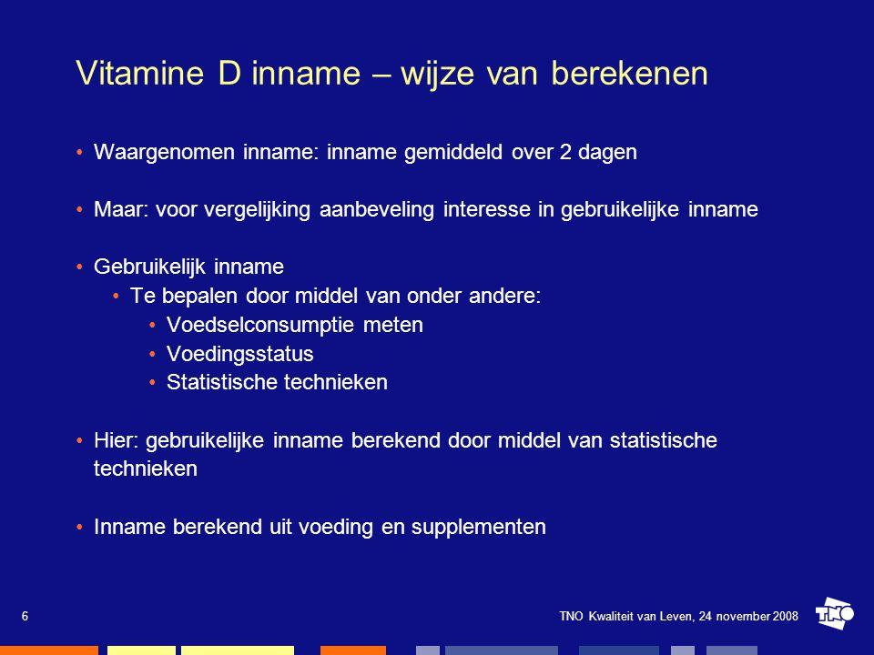 TNO Kwaliteit van Leven, 24 november 200817 Hoeveel kinderen besmeren hun brood?