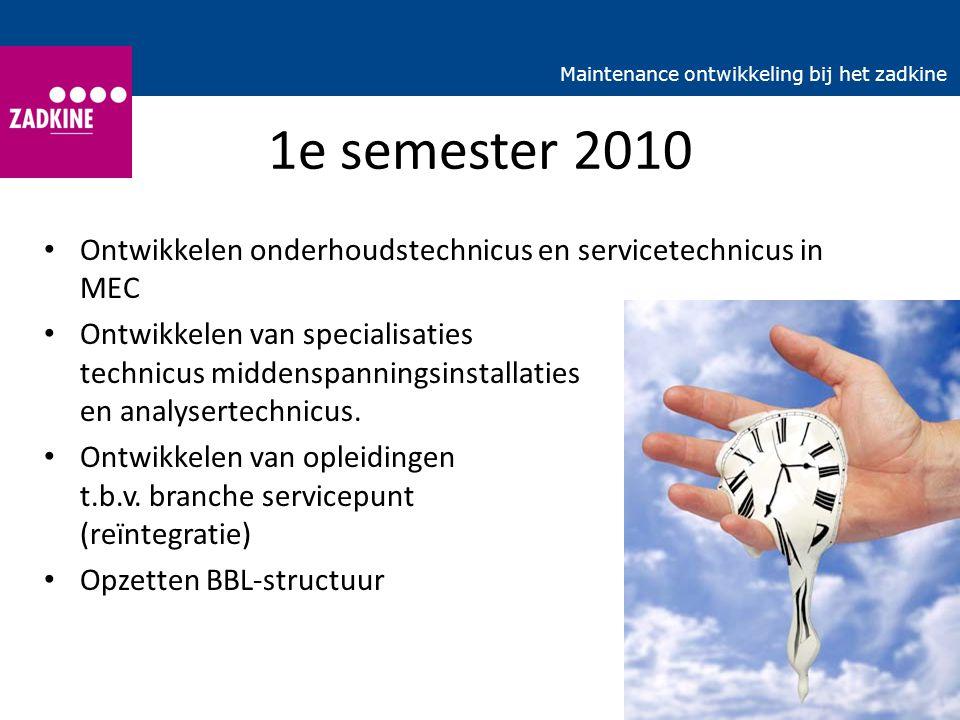 1e semester 2010 Ontwikkelen onderhoudstechnicus en servicetechnicus in MEC Ontwikkelen van specialisaties technicus middenspanningsinstallaties en an