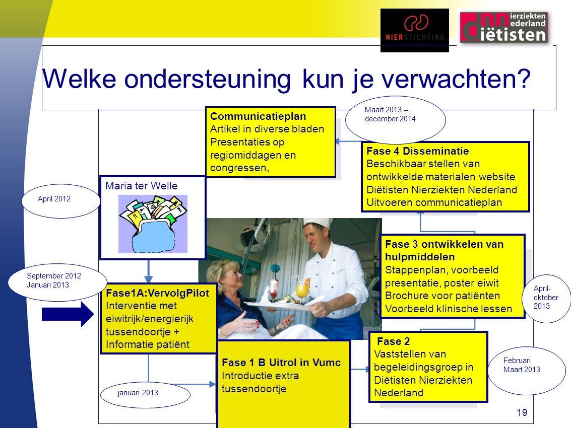 Welke ondersteuning kun je verwachten? Maria ter Welle Fase1A:VervolgPilot Interventie met eiwitrijk/energierijk tussendoortje + Informatie patiënt Fa