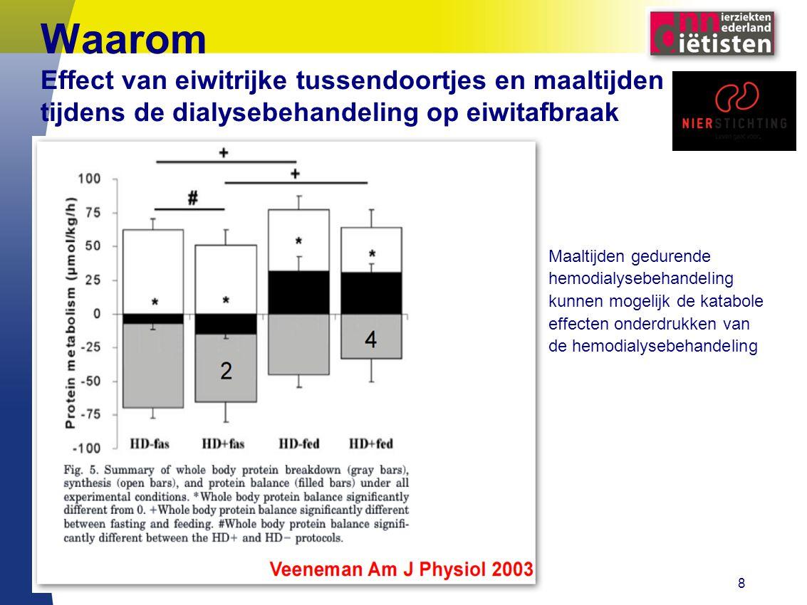 Waarom Effect van eiwitrijke tussendoortjes en maaltijden tijdens de dialysebehandeling op eiwitafbraak Maaltijden gedurende hemodialysebehandeling kunnen mogelijk de katabole effecten onderdrukken van de hemodialysebehandeling 8