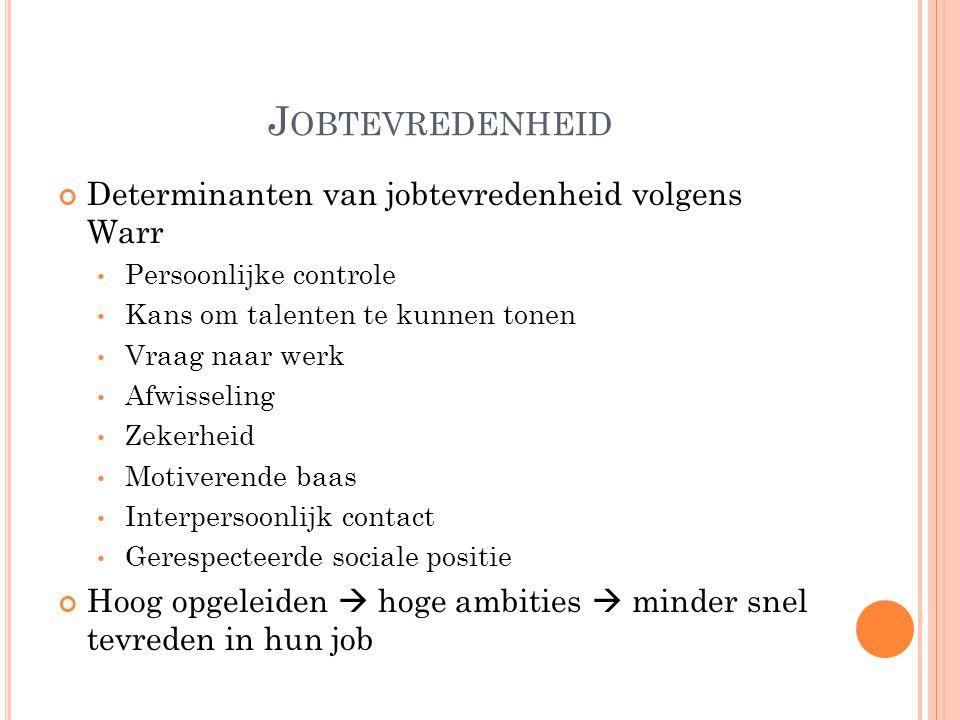 J OBTEVREDENHEID Determinanten van jobtevredenheid volgens Warr Persoonlijke controle Kans om talenten te kunnen tonen Vraag naar werk Afwisseling Zek