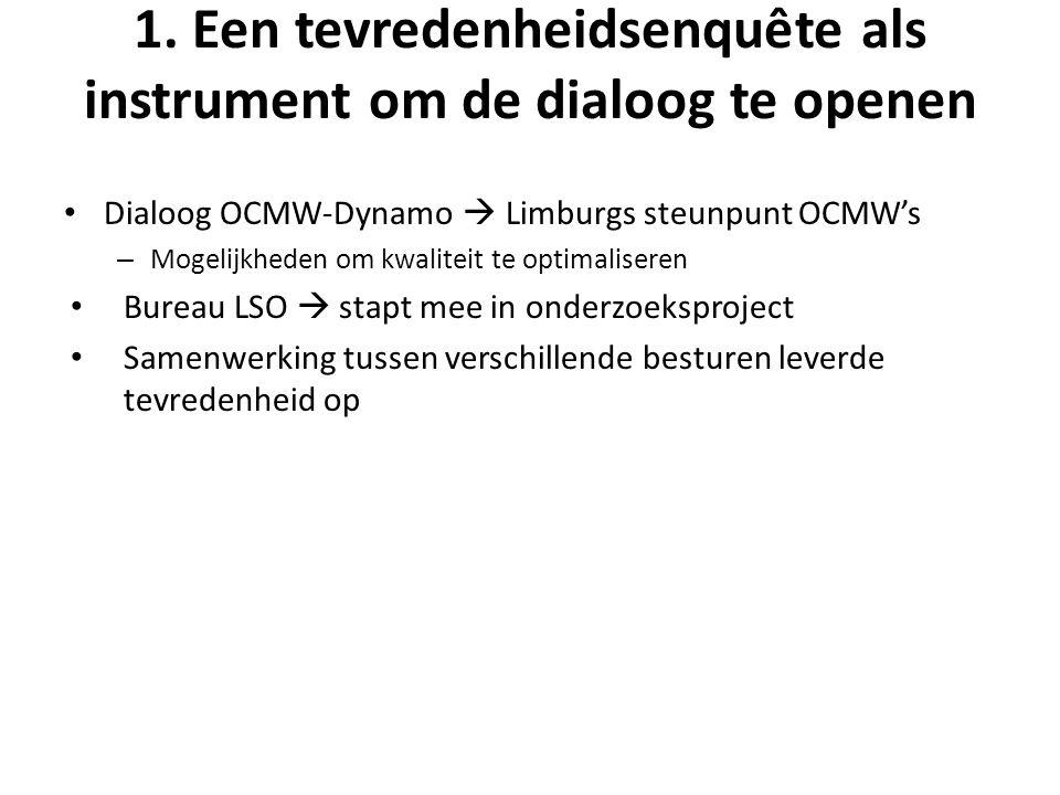 1. Een tevredenheidsenquête als instrument om de dialoog te openen Dialoog OCMW-Dynamo  Limburgs steunpunt OCMW's – Mogelijkheden om kwaliteit te opt