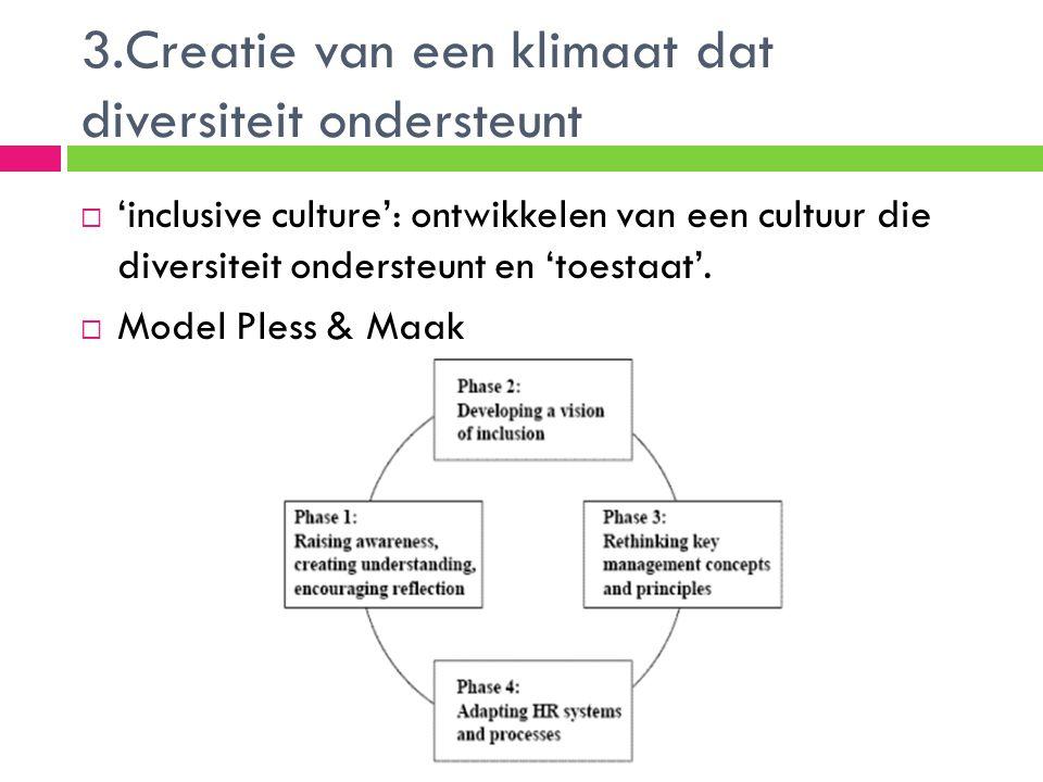 3.Creatie van een klimaat dat diversiteit ondersteunt  'inclusive culture': ontwikkelen van een cultuur die diversiteit ondersteunt en 'toestaat'. 