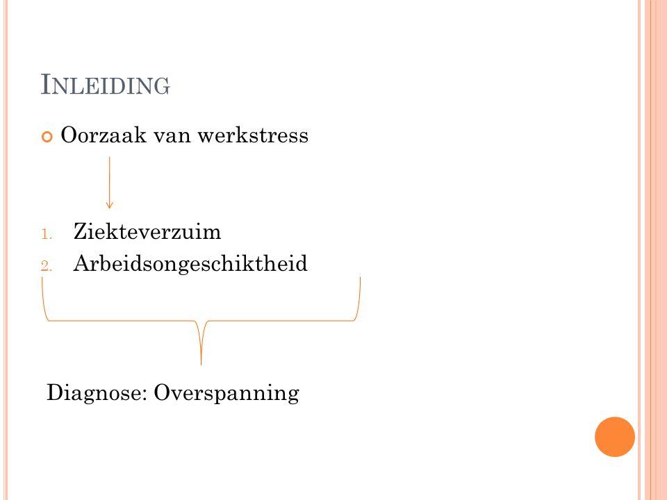 I NLEIDING Oorzaak van werkstress 1. Ziekteverzuim 2. Arbeidsongeschiktheid Diagnose: Overspanning