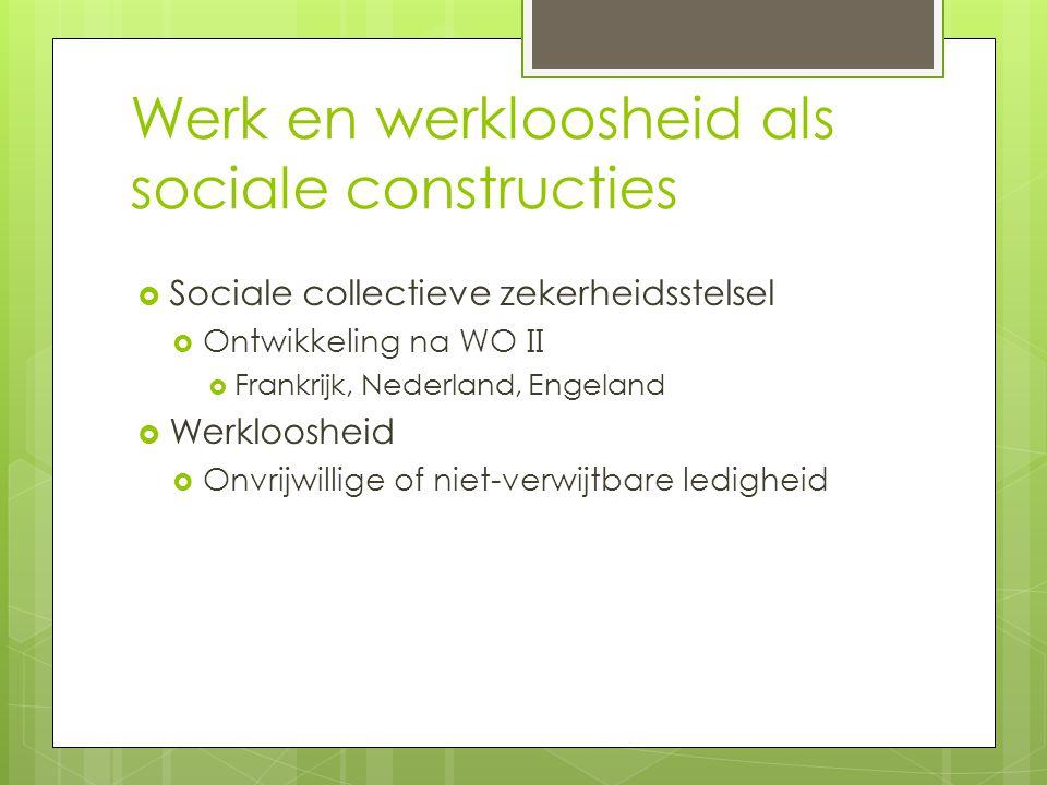 Werk en werkloosheid als sociale constructies  Sociale collectieve zekerheidsstelsel  Ontwikkeling na WO II  Frankrijk, Nederland, Engeland  Werkloosheid  Onvrijwillige of niet-verwijtbare ledigheid