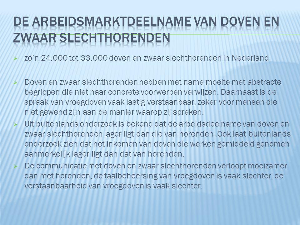  zo'n 24.000 tot 33.000 doven en zwaar slechthorenden in Nederland  Doven en zwaar slechthorenden hebben met name moeite met abstracte begrippen die