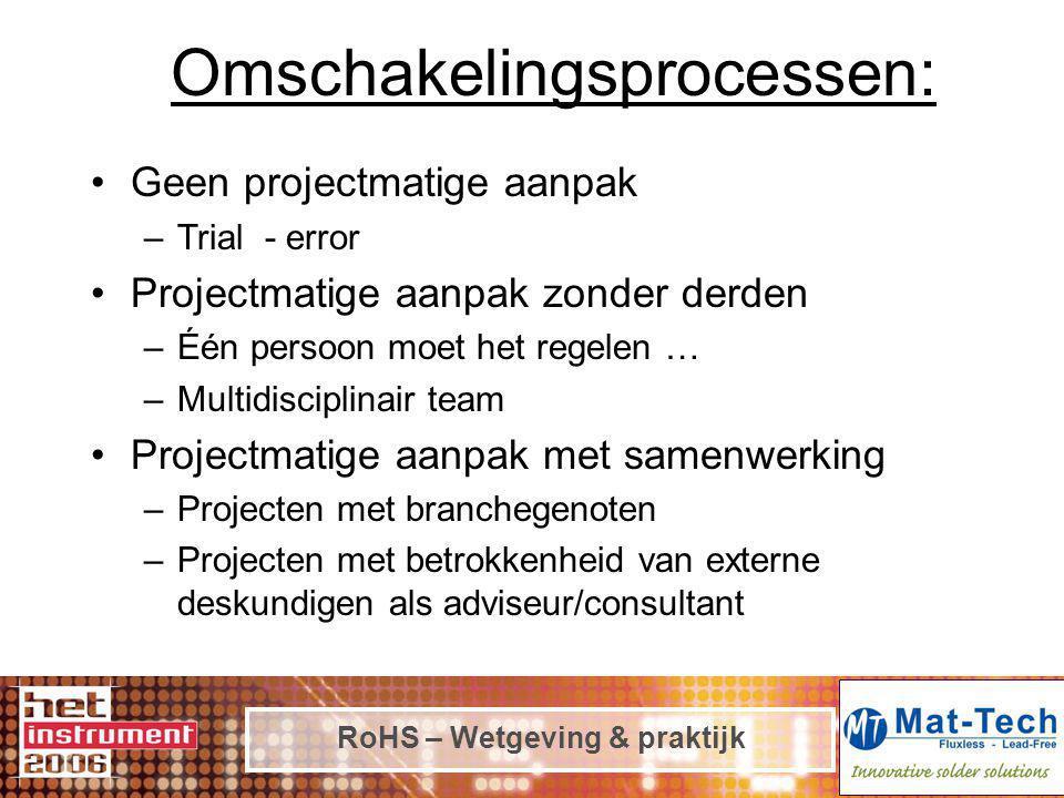 RoHS – Wetgeving & praktijk Omschakelingsprocessen: Geen projectmatige aanpak –Trial - error Projectmatige aanpak zonder derden –Één persoon moet het