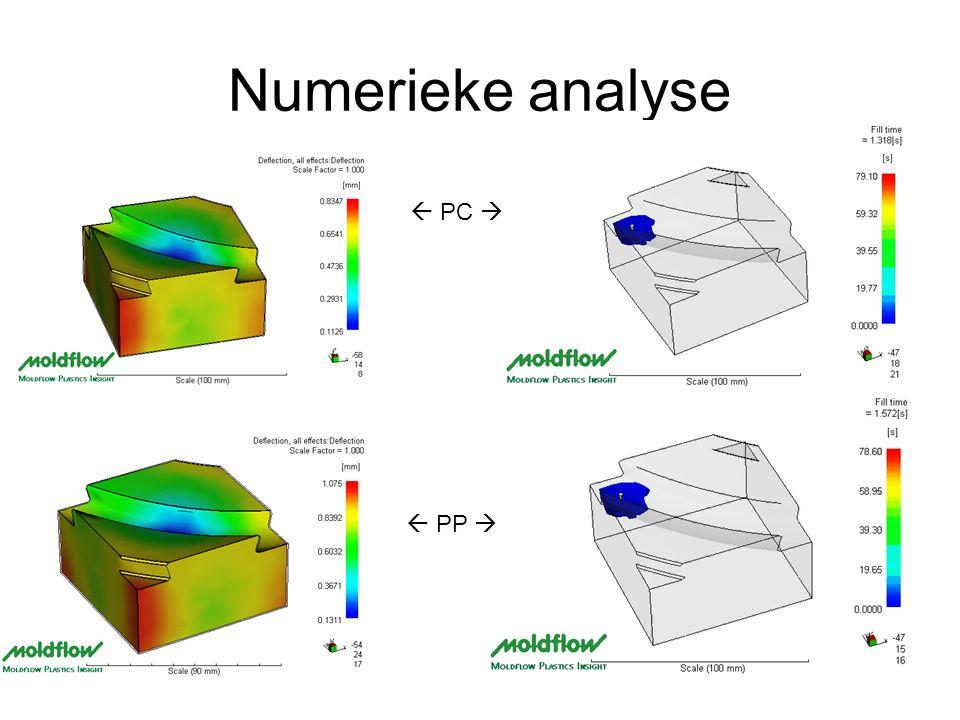 Numerieke analyse  PC   PP 