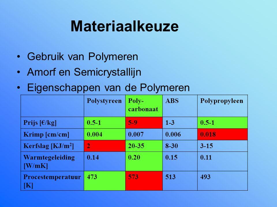 Materiaalkeuze Gebruik van Polymeren Amorf en Semicrystallijn Eigenschappen van de Polymeren PolystyreenPoly- carbonaat ABSPolypropyleen Prijs [€/kg]0.5-15-91-30.5-1 Krimp [cm/cm]0.0040.0070.0060.018 Kerfslag [KJ/m 2 ]220-358-303-15 Warmtegeleiding [W/mK] 0.140.200.150.11 Procestemperatuur [K] 473573513493